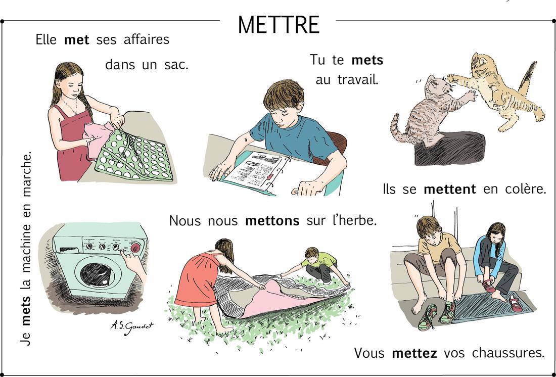 Français: Des verbes et des images