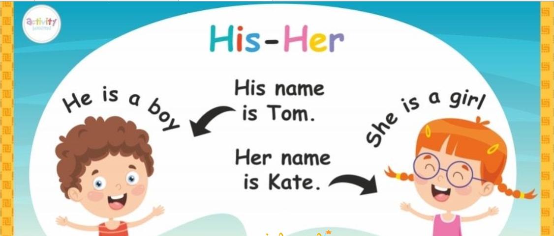 الانقليزية للابتدائي: English : his-her