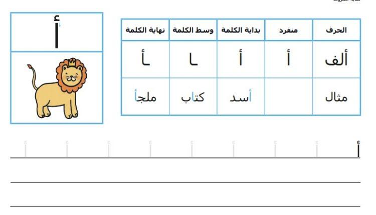 تحميل اوراق عمل لتدريب الاطفال على كتابة الحروف الهجائية العربية
